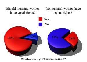 opfeministthreats1_GallN*DrS